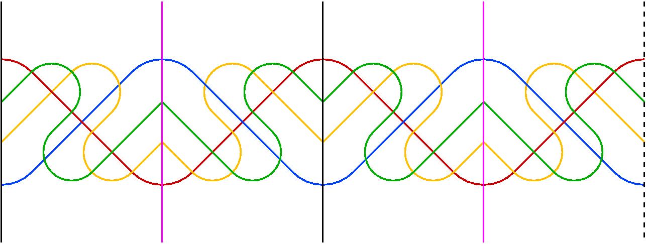 electronic journal of combinatorics