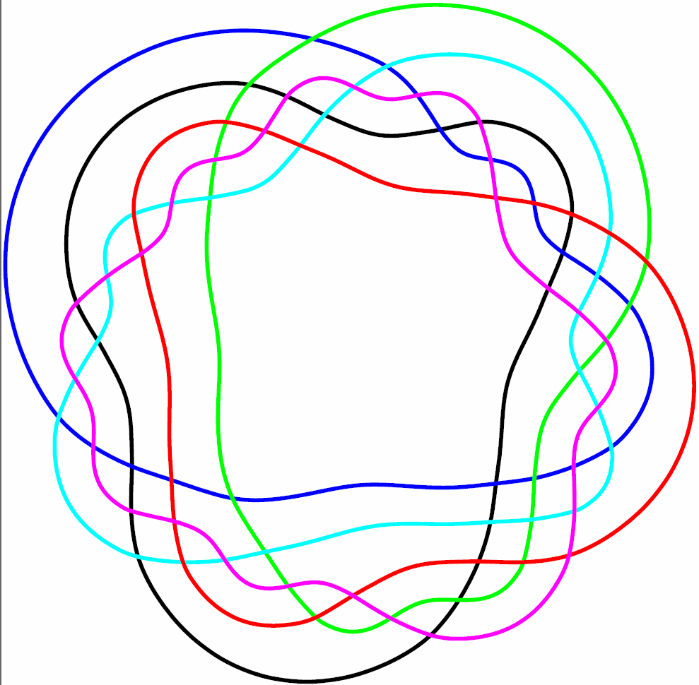Generating All Simple Convexly